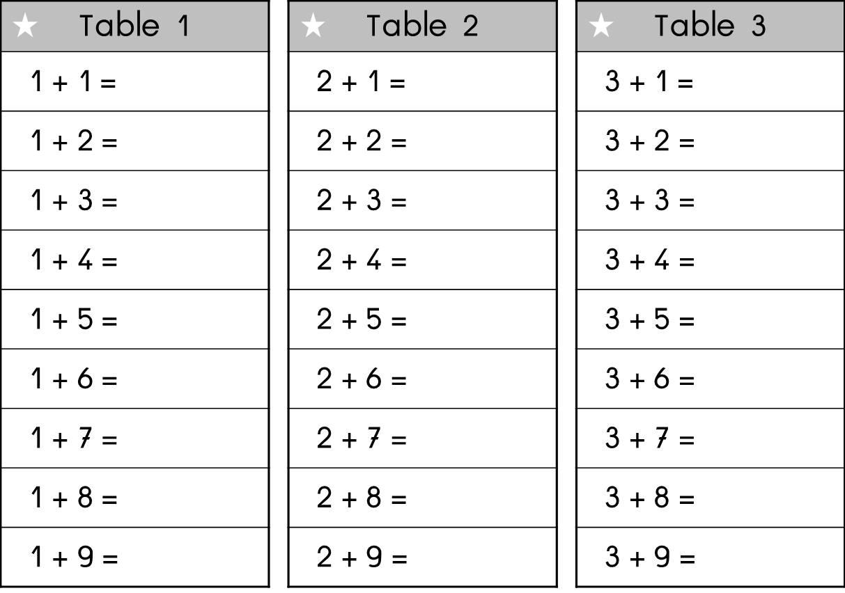 Index Of Wp Content Uploads Montessori Maths Tableau Addition